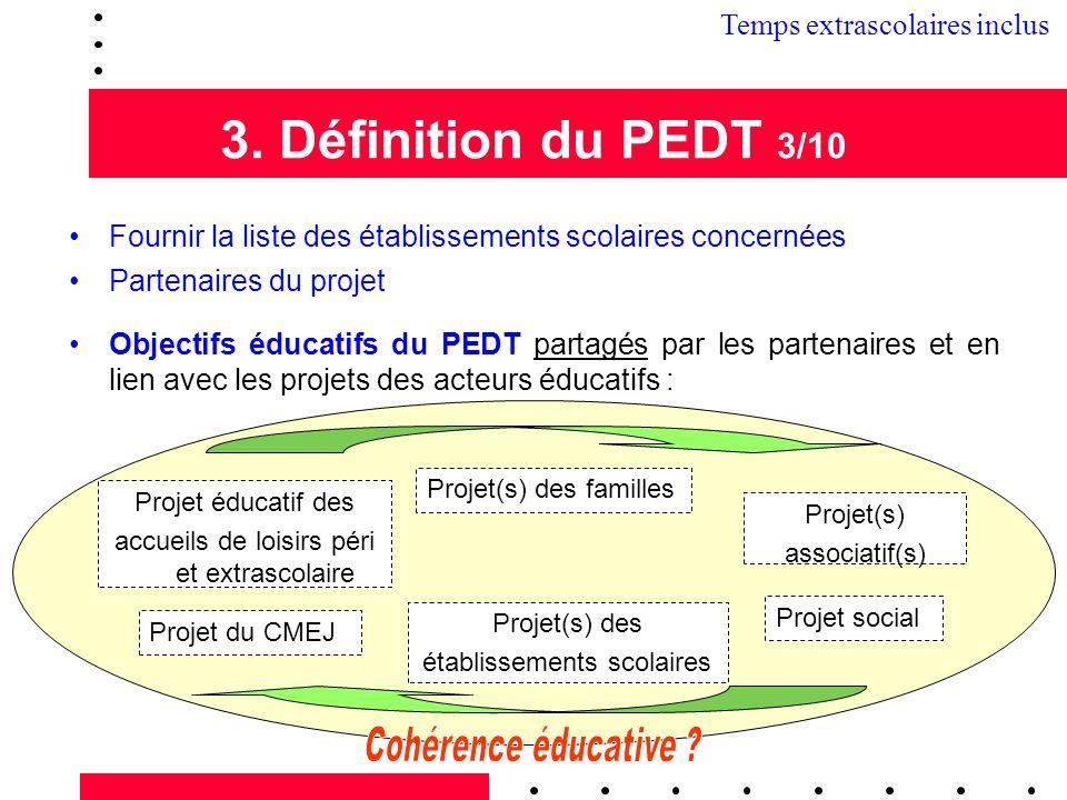 3. Définition du PEDT 3/10 3.2 Temps extrascolaires inclus