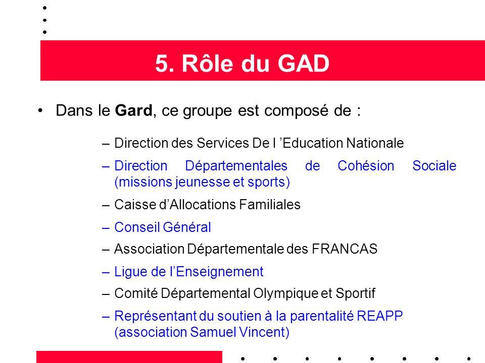 5. Rôle du GAD Dans le Gard, ce groupe est composé de :
