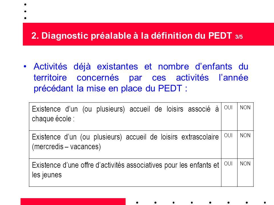 2. Diagnostic préalable à la définition du PEDT 3/5