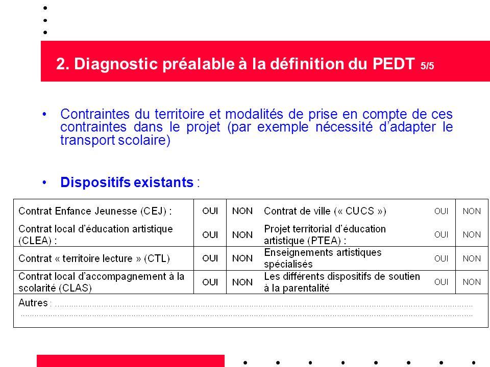 2. Diagnostic préalable à la définition du PEDT 5/5