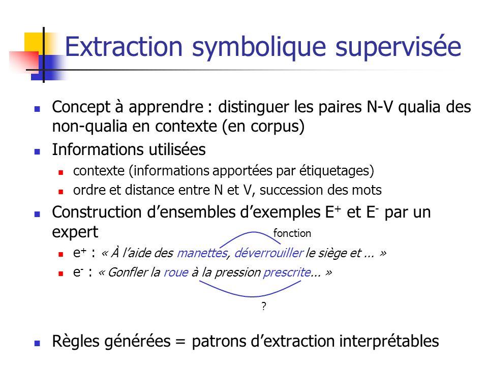 Extraction symbolique supervisée