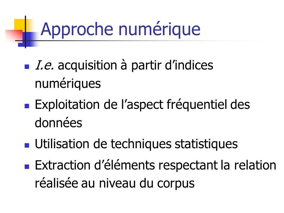 Approche numérique I.e. acquisition à partir d'indices numériques
