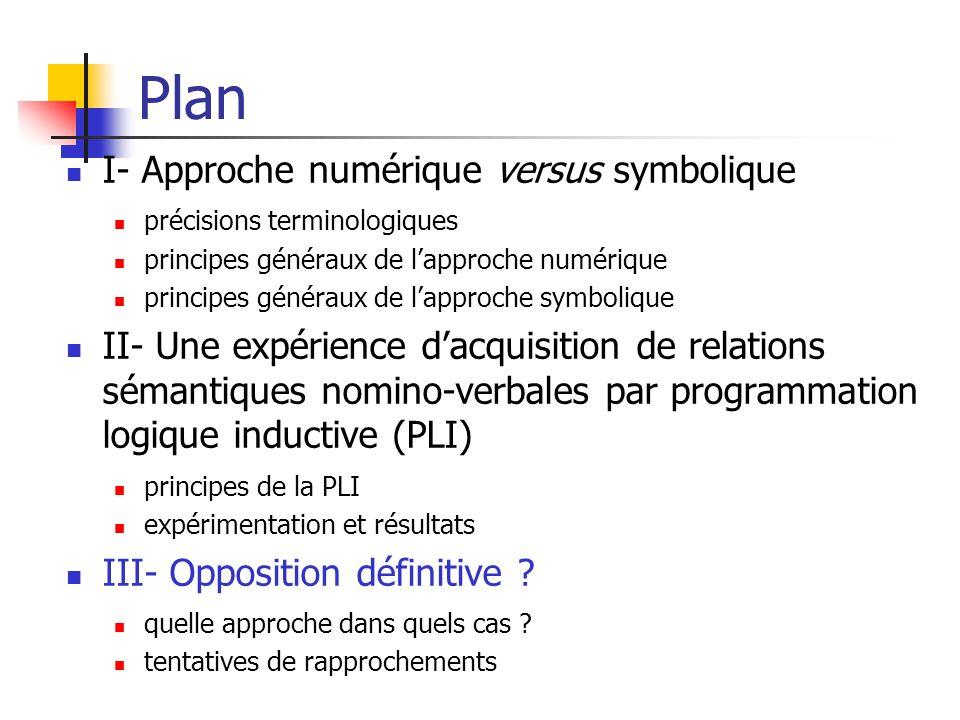 Plan I- Approche numérique versus symbolique