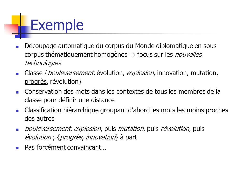 Exemple Découpage automatique du corpus du Monde diplomatique en sous-corpus thématiquement homogènes  focus sur les nouvelles technologies.