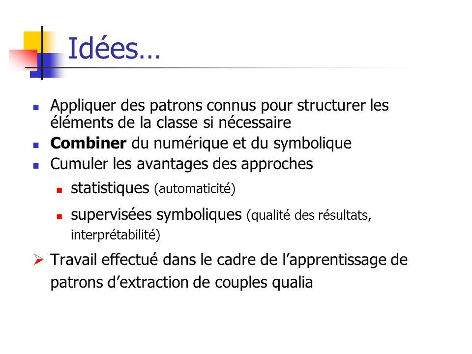 Idées… Appliquer des patrons connus pour structurer les éléments de la classe si nécessaire. Combiner du numérique et du symbolique.