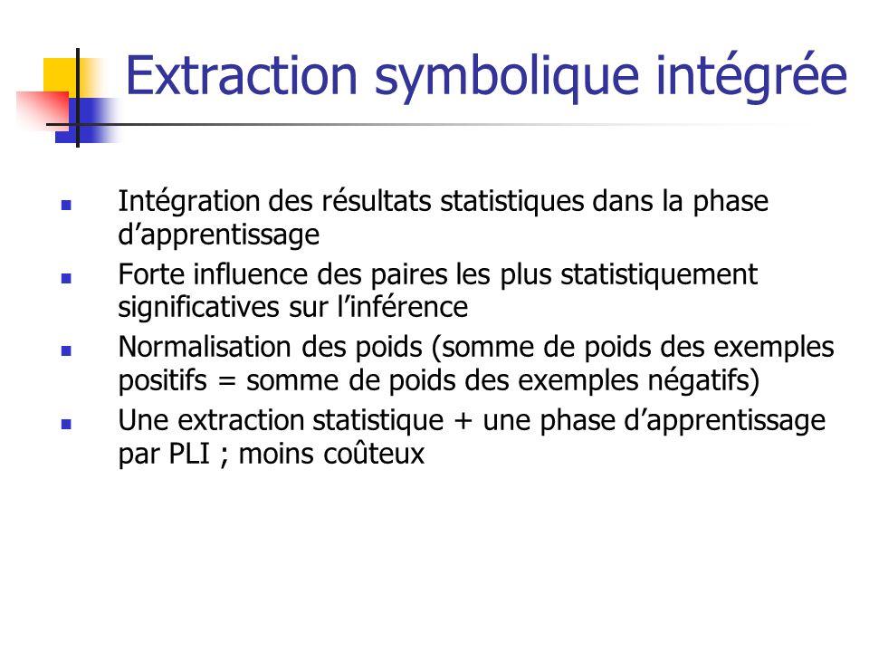 Extraction symbolique intégrée