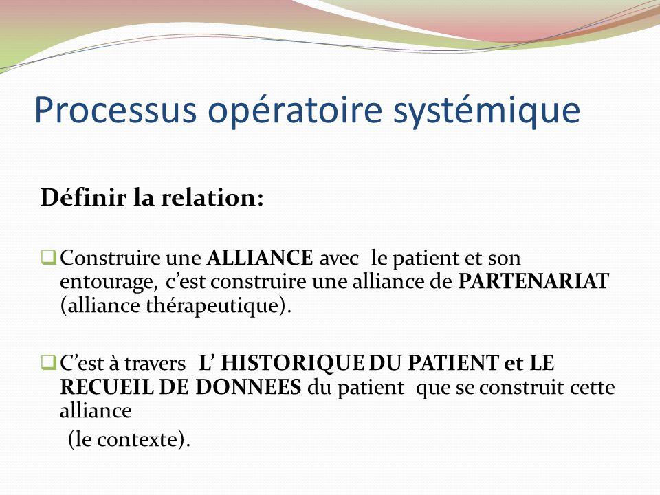 Processus opératoire systémique
