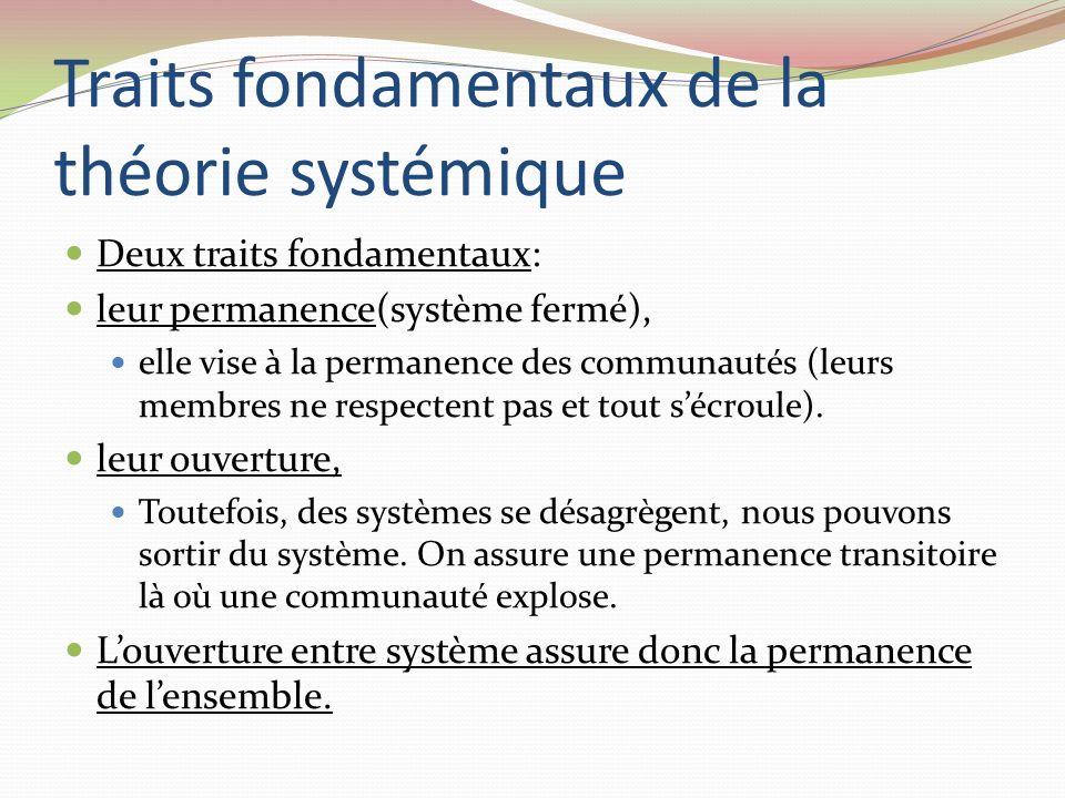 Traits fondamentaux de la théorie systémique