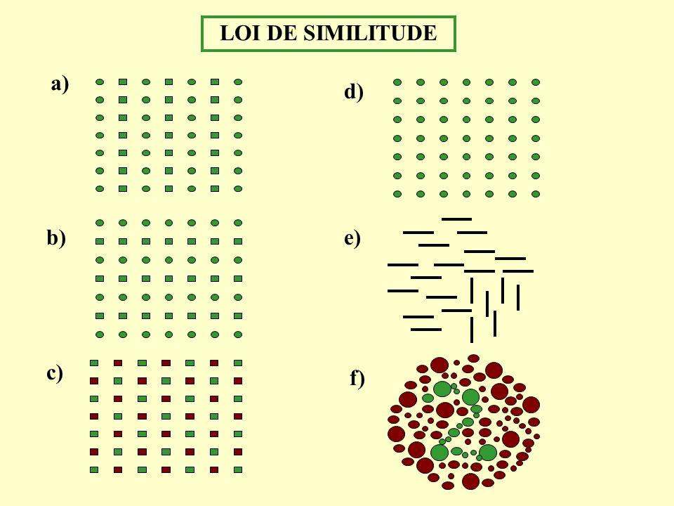 LOI DE SIMILITUDE a) d) b) e) c) f)