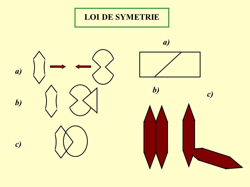 LOI DE SYMETRIE a) a) b) c) b) c)