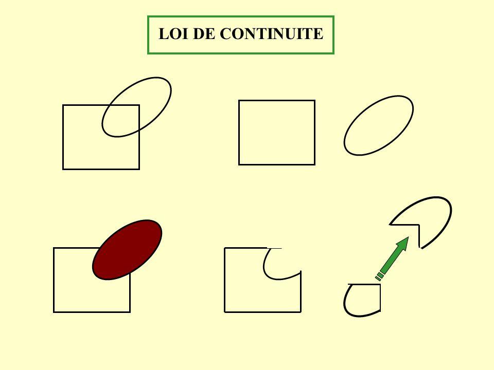 LOI DE CONTINUITE