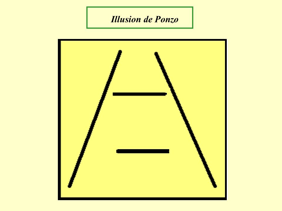 Illusion de Ponzo