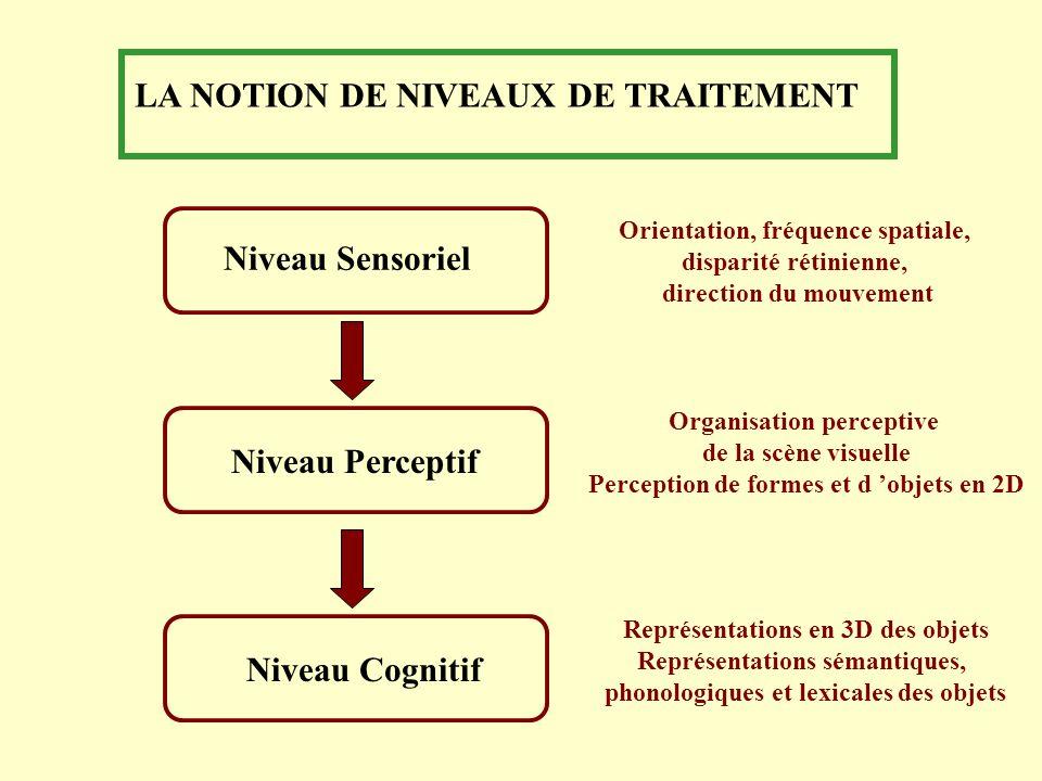 LA NOTION DE NIVEAUX DE TRAITEMENT