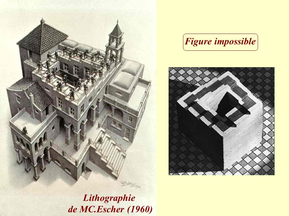 Lithographie de MC.Escher (1960) Figure impossible