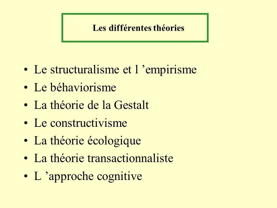 Les différentes théories