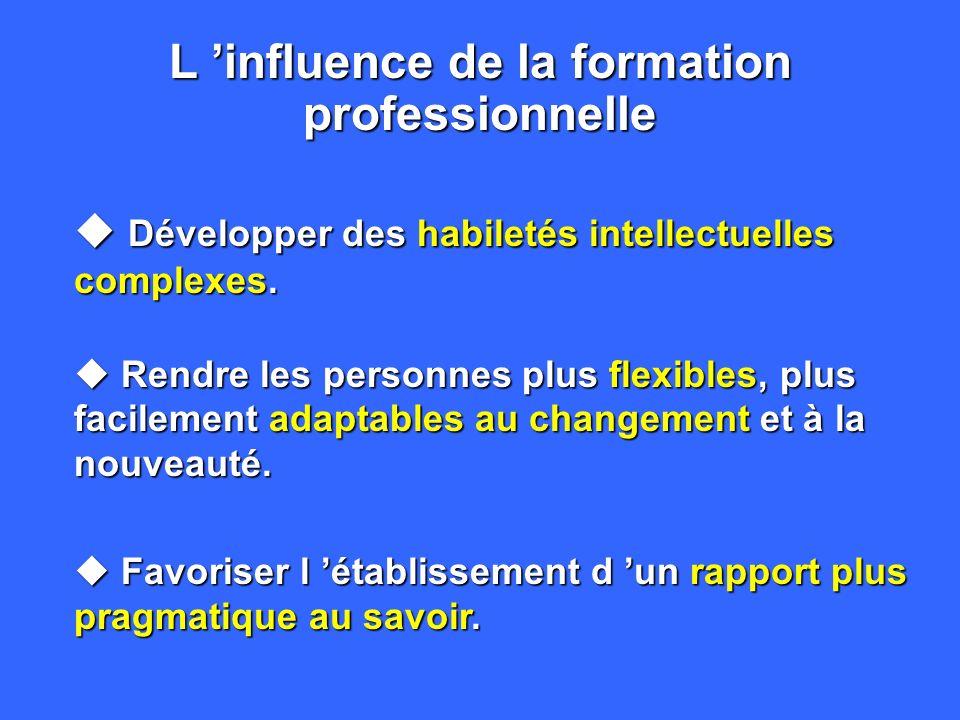 L 'influence de la formation professionnelle