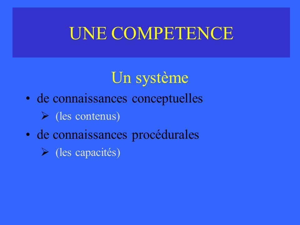 UNE COMPETENCE Un système de connaissances conceptuelles