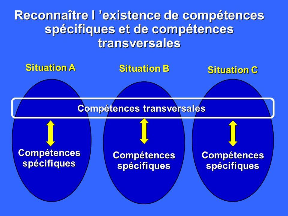 Reconnaître l 'existence de compétences spécifiques et de compétences transversales