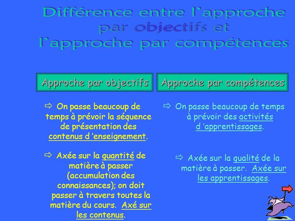 Différence entre l'approche par objectifs et