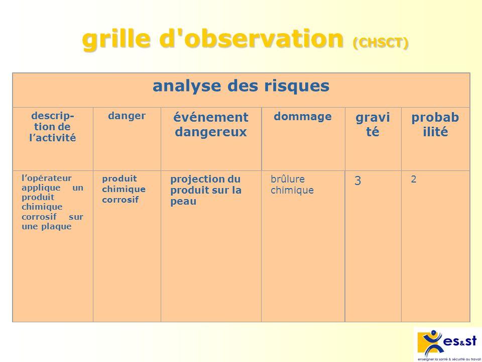 grille d observation (CHSCT)