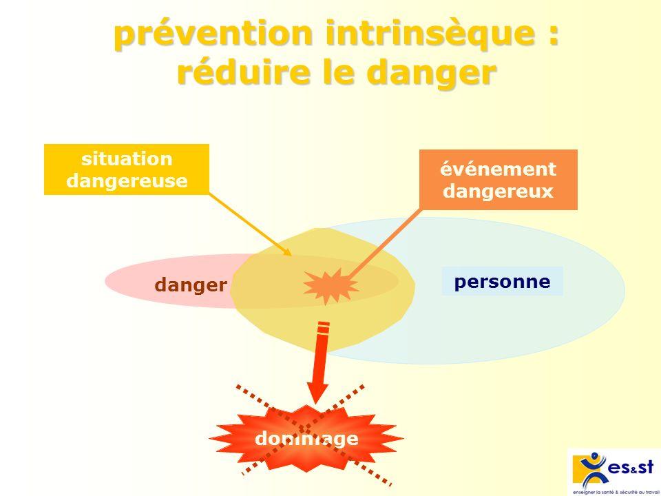prévention intrinsèque : réduire le danger