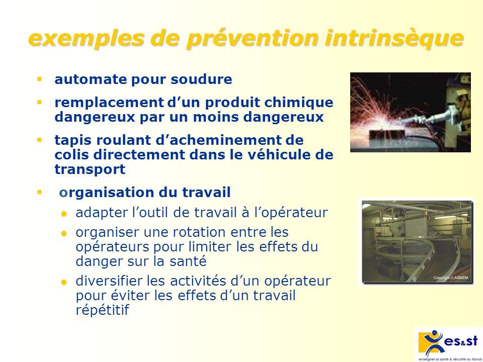 exemples de prévention intrinsèque