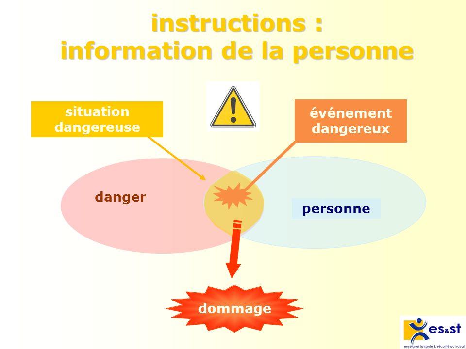 instructions : information de la personne