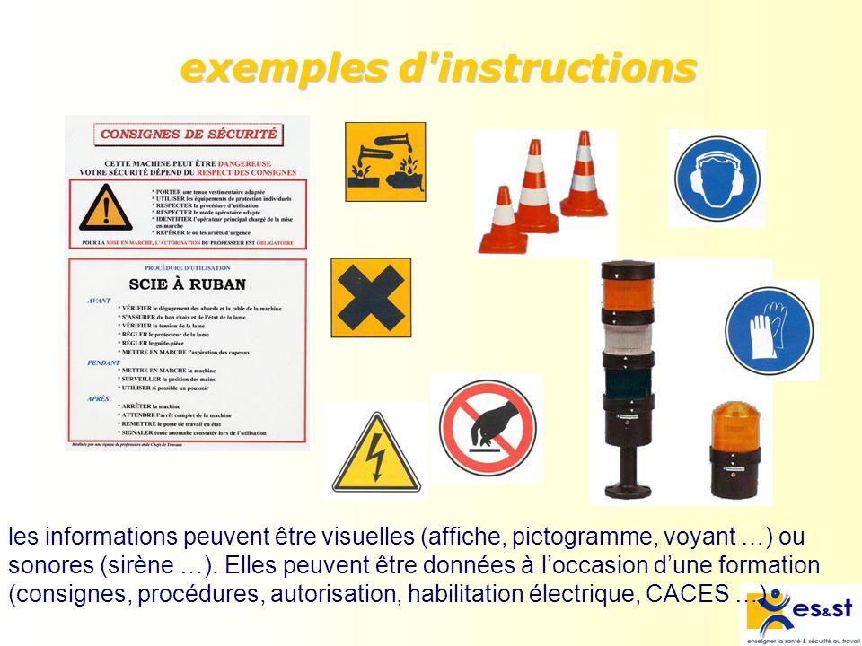 exemples d instructions