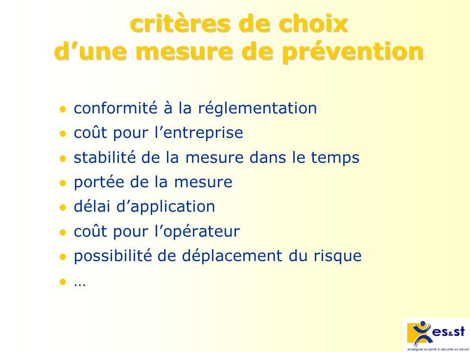 critères de choix d'une mesure de prévention