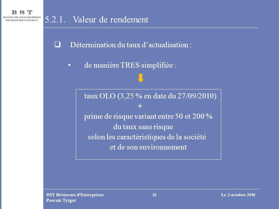5.2.1. Valeur de rendement Détermination du taux d'actualisation :
