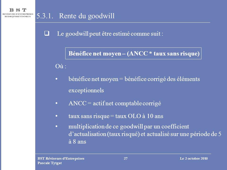 5.3.1. Rente du goodwill Le goodwill peut être estimé comme suit :