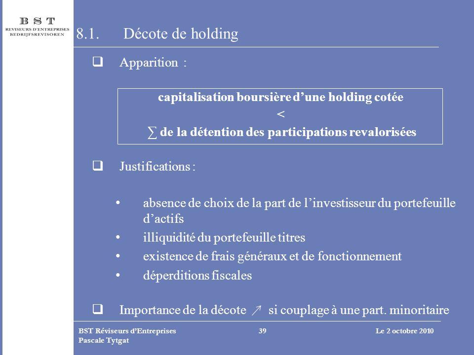 8.1. Décote de holding Apparition :