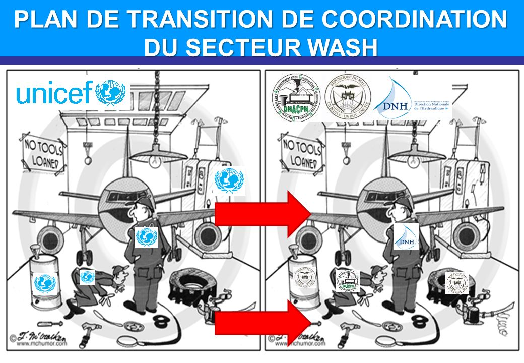 PLAN DE TRANSITION DE COORDINATION DU SECTEUR WASH