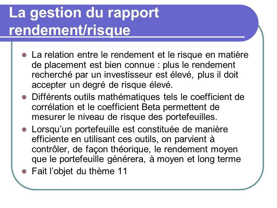 La gestion du rapport rendement/risque