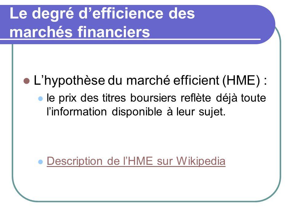 Le degré d'efficience des marchés financiers