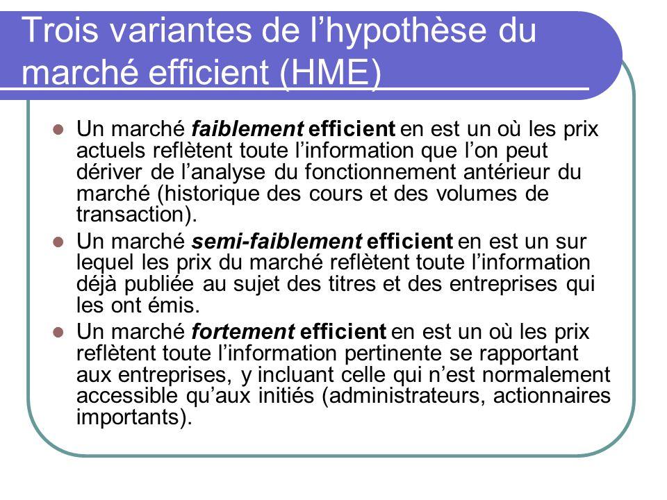 Trois variantes de l'hypothèse du marché efficient (HME)