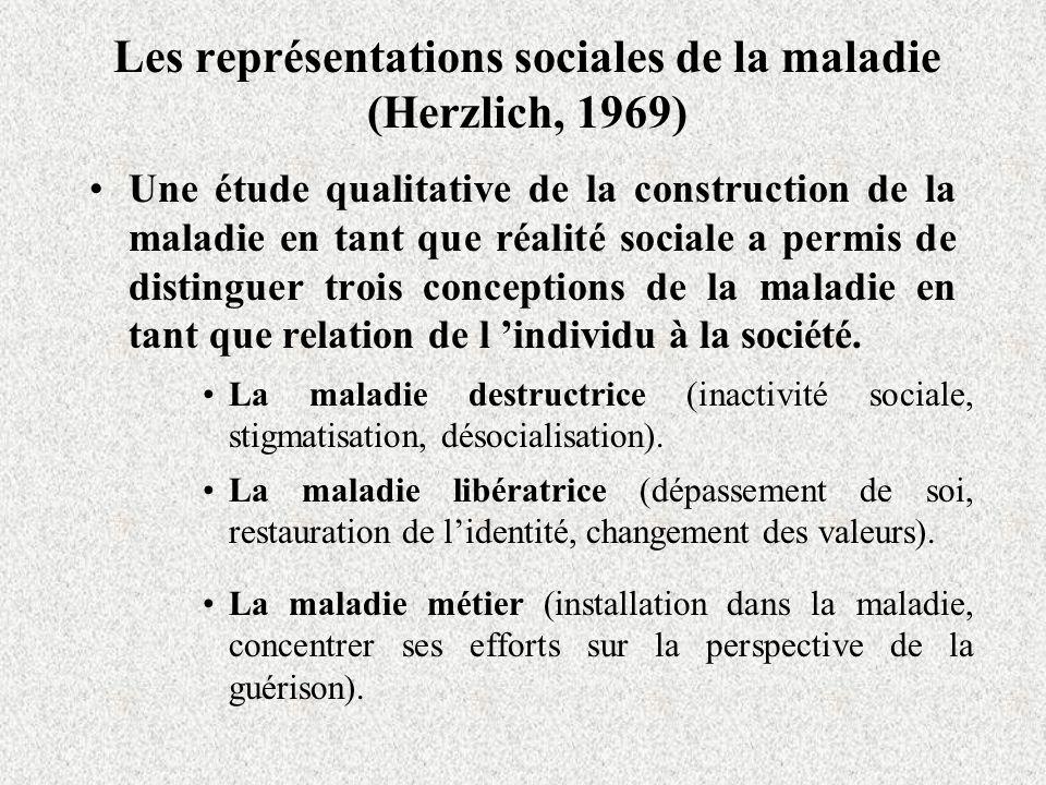 Les représentations sociales de la maladie (Herzlich, 1969)