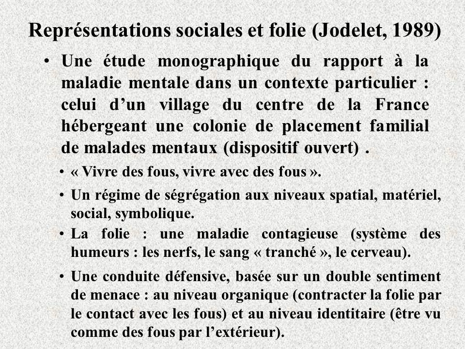 Représentations sociales et folie (Jodelet, 1989)