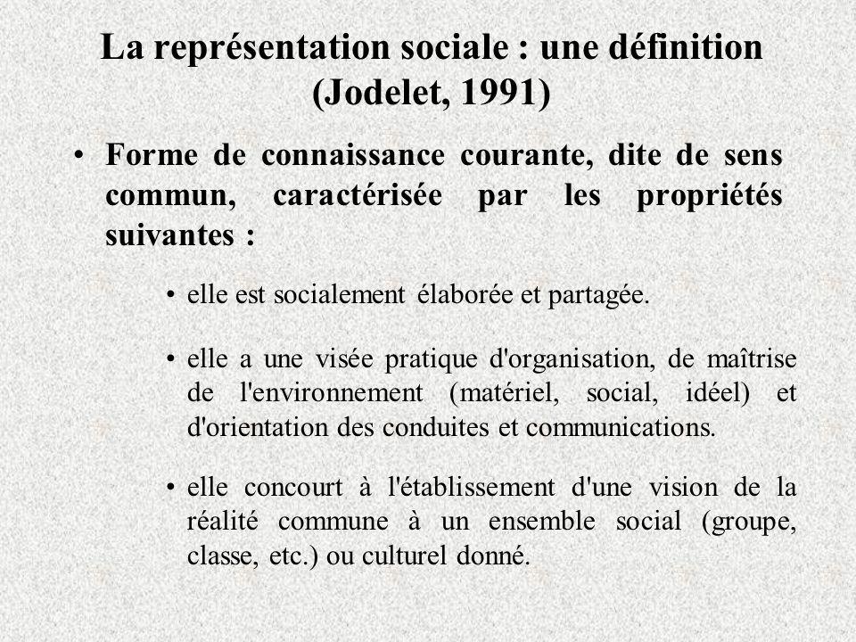 La représentation sociale : une définition (Jodelet, 1991)