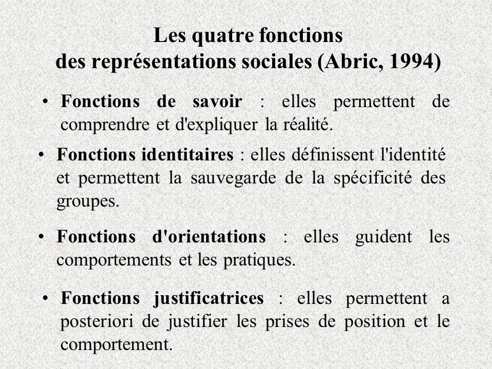 Les quatre fonctions des représentations sociales (Abric, 1994)