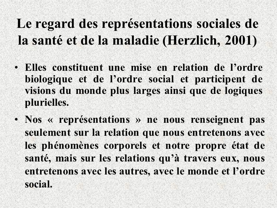 Le regard des représentations sociales de la santé et de la maladie (Herzlich, 2001)