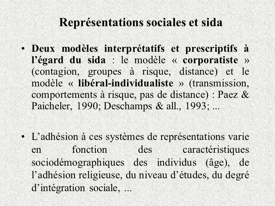 Représentations sociales et sida