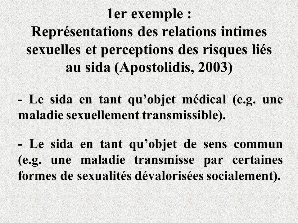 1er exemple : Représentations des relations intimes sexuelles et perceptions des risques liés au sida (Apostolidis, 2003)
