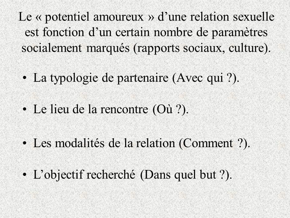 Le « potentiel amoureux » d'une relation sexuelle est fonction d'un certain nombre de paramètres socialement marqués (rapports sociaux, culture).
