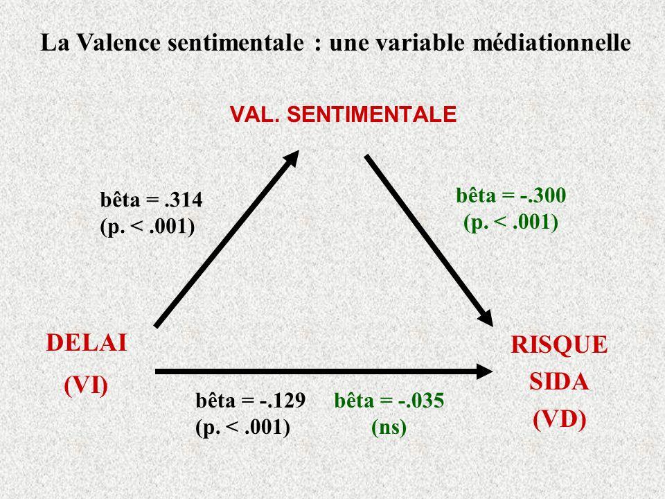 La Valence sentimentale : une variable médiationnelle
