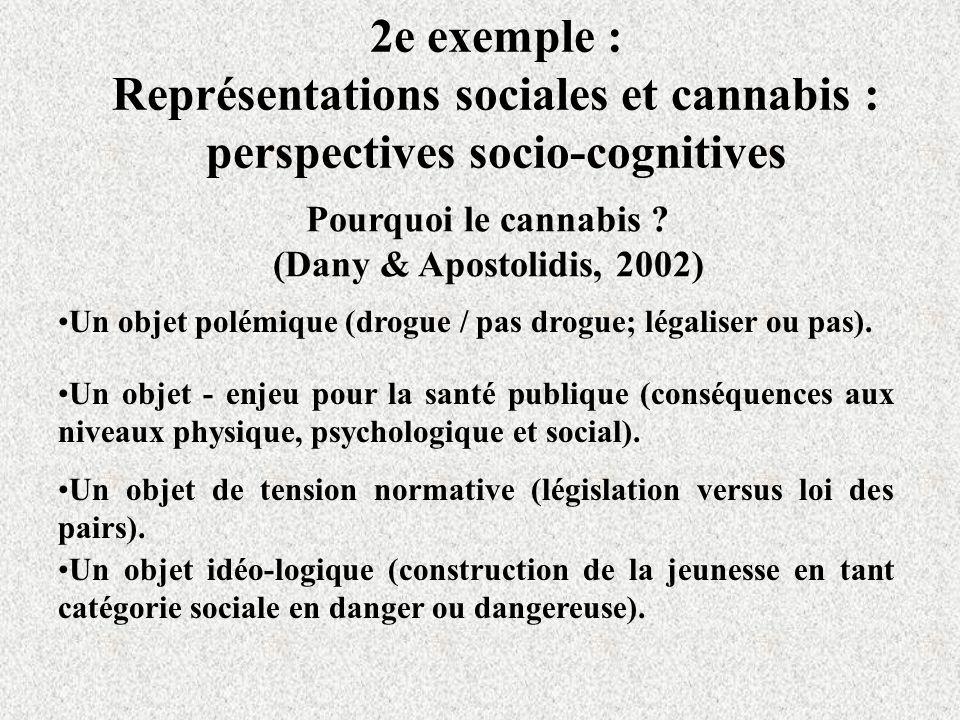 Pourquoi le cannabis (Dany & Apostolidis, 2002)
