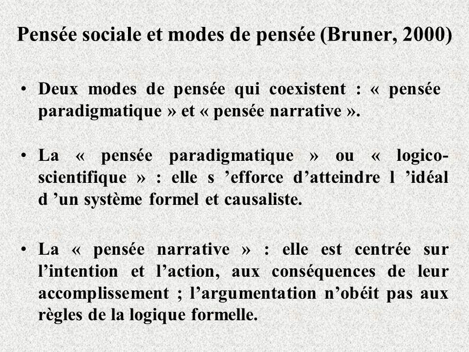 Pensée sociale et modes de pensée (Bruner, 2000)