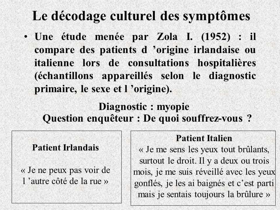 Le décodage culturel des symptômes