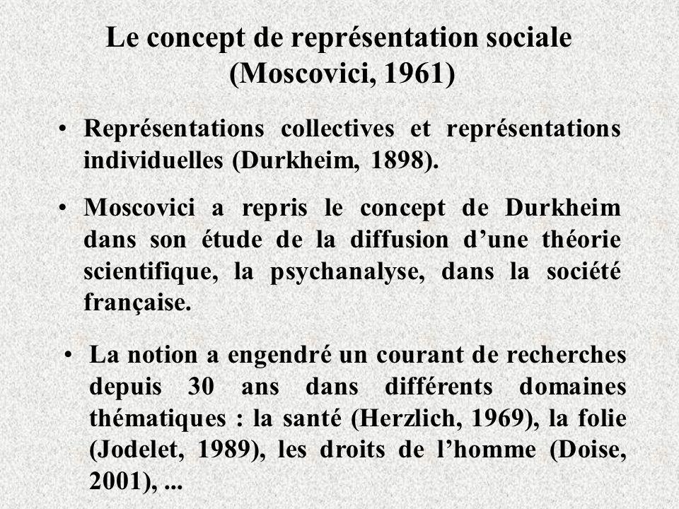 Le concept de représentation sociale (Moscovici, 1961)