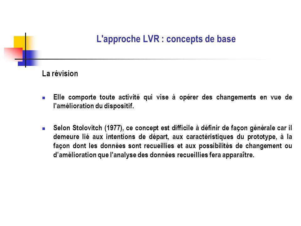 L approche LVR : concepts de base